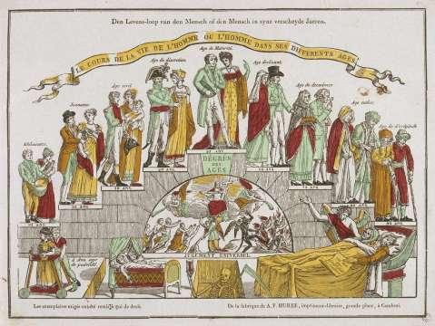 Anónimo. Le cours de la vie de l'homme. Séc. XIX.