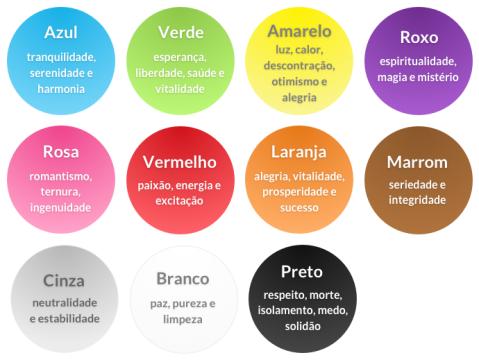 significado-das-cores